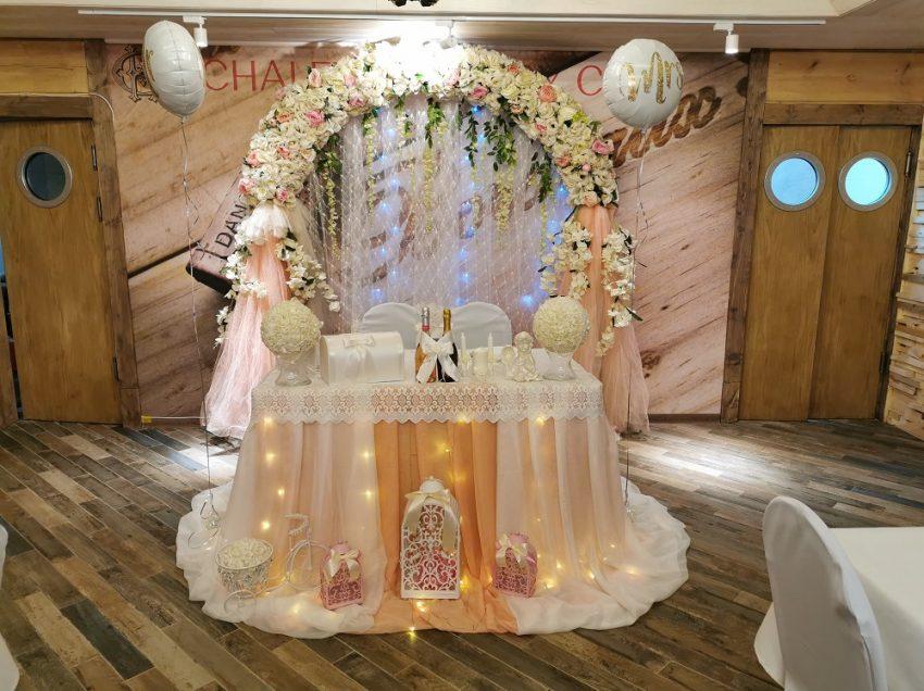 Свадебные предложения «Под Ключ»