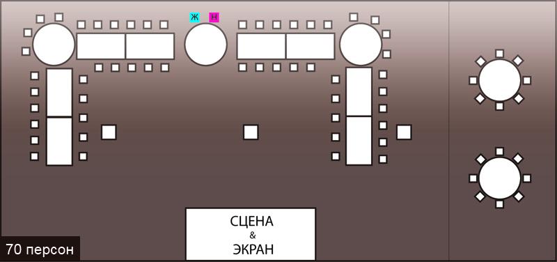 Схема расстановки круглых
